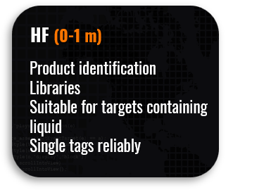 HF_RFID_technology_Toptunniste
